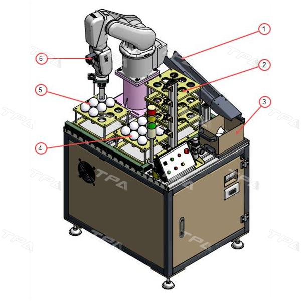Mô hình trạm robot phân loại sản phẩm